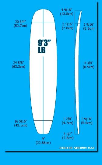 Longboard Surfboard Blanks 9 3 Lb Foam Corps Arctic Foam
